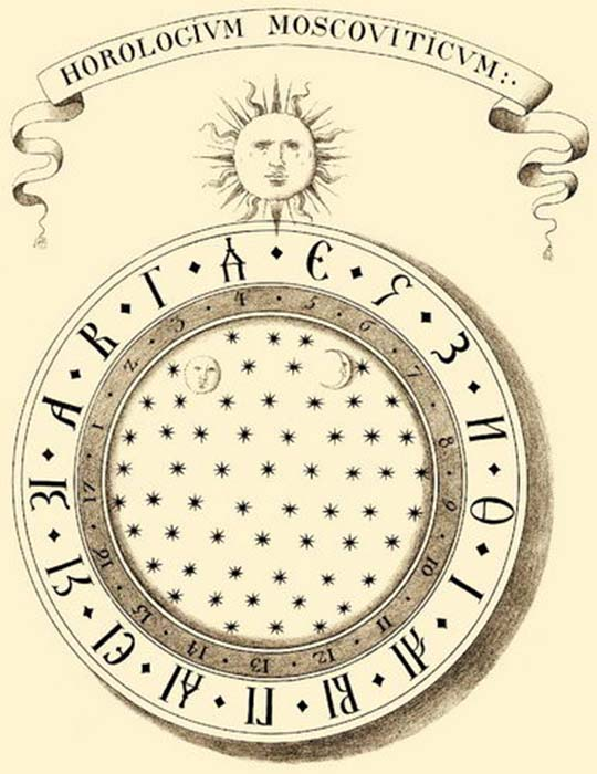 Сохранившееся изображение старого 17-часового циферблата Фроловской (Спасской) башни. /Фото:german242.com